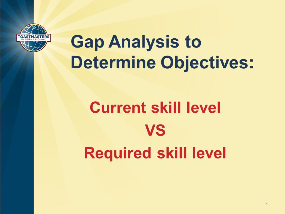 Gap Analysis to Determine Objectives: Current skill level VS Required skill level 4