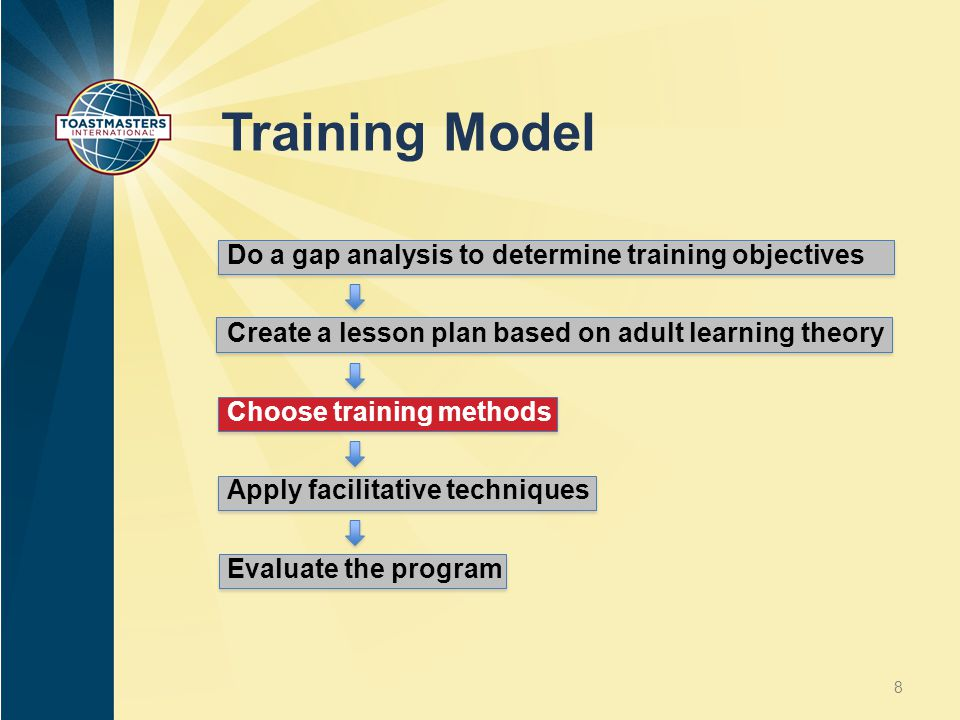 Training Model 8 Do a gap analysis to determine training objectives Create a lesson plan based on adult learning theory Choose training methods Apply
