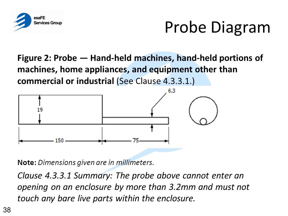 Probe Diagram Figure 2: Probe — Hand-held machines, hand-held portions of machines, home appliances, and equipment other than commercial or industrial