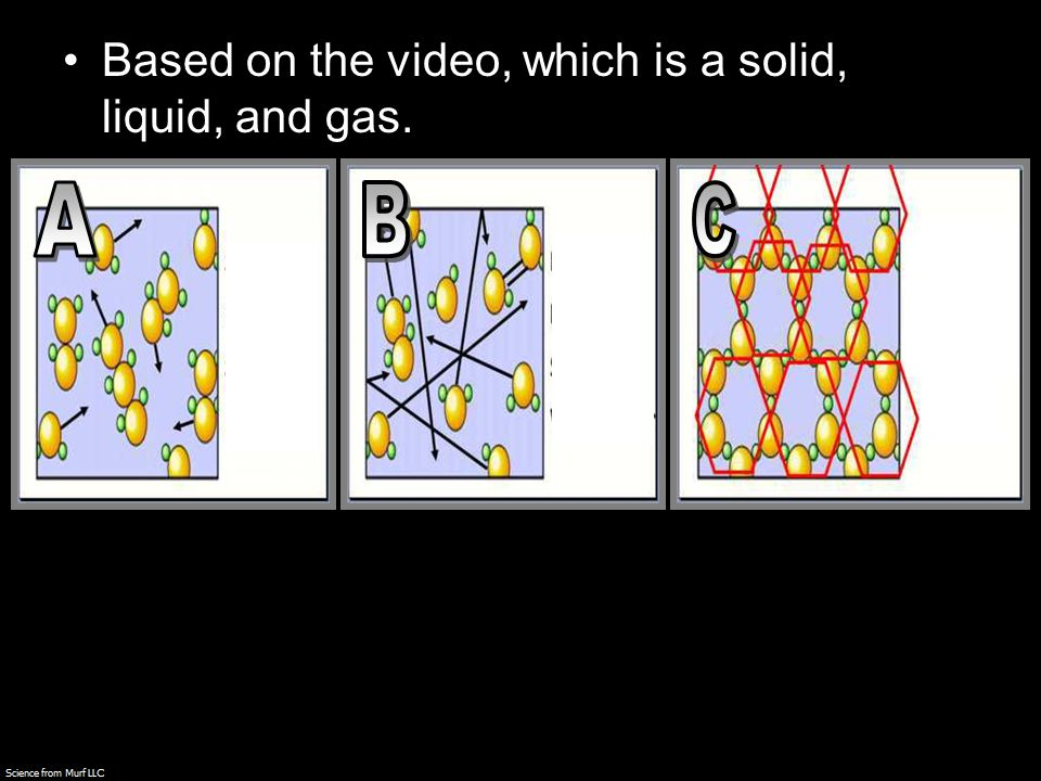 Based on the video, which is a solid, liquid, and gas.