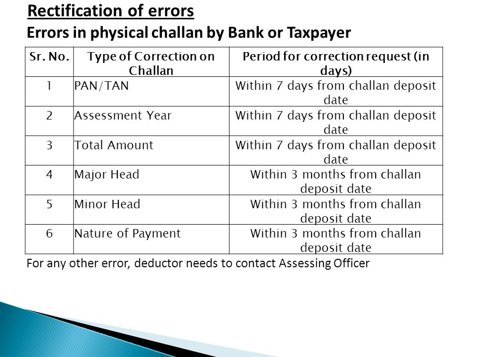 Rectification of errors Errors in physical challan by Bank or Taxpayer For any other error, deductor needs to contact Assessing Officer Sr.