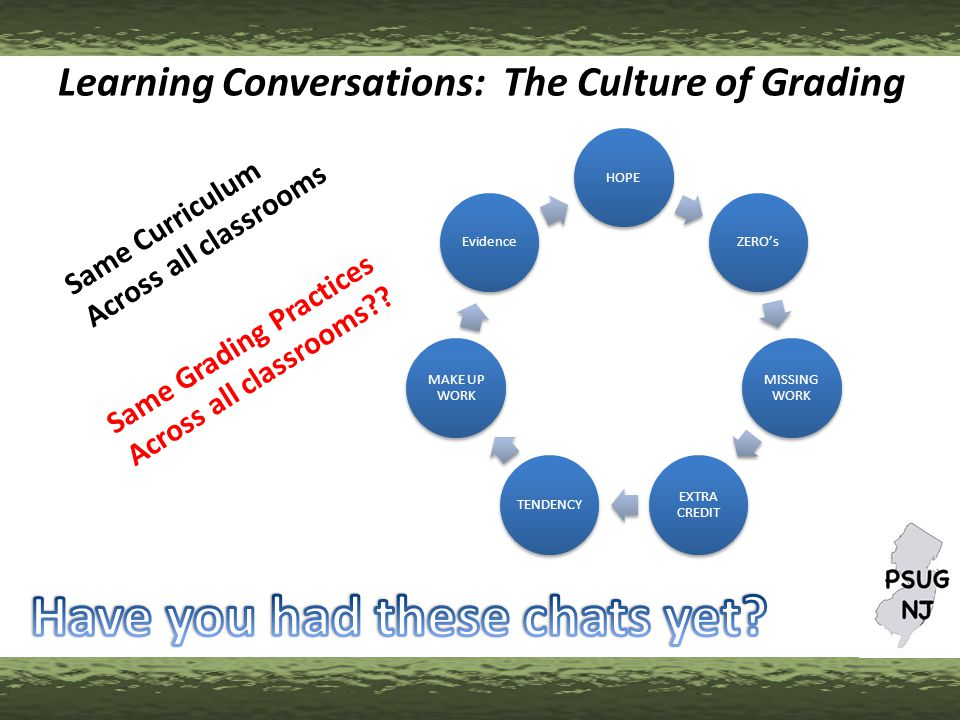 Learning Conversations: The Culture of Grading Same Curriculum Across all classrooms HOPEZERO's MISSING WORK EXTRA CREDIT TENDENCY MAKE UP WORK Evidence Same Grading Practices Across all classrooms??