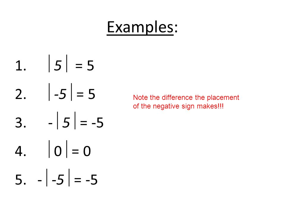 Examples: 1.  5  = 5 2.  -5  = 5 3. -  5  = -5 4.