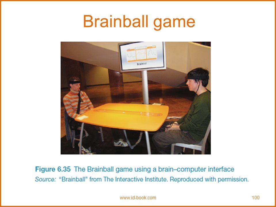 Brainball game www.id-book.com100