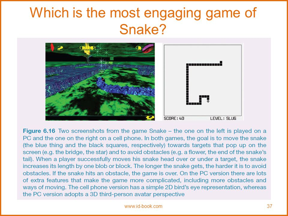 Which is the most engaging game of Snake? www.id-book.com37