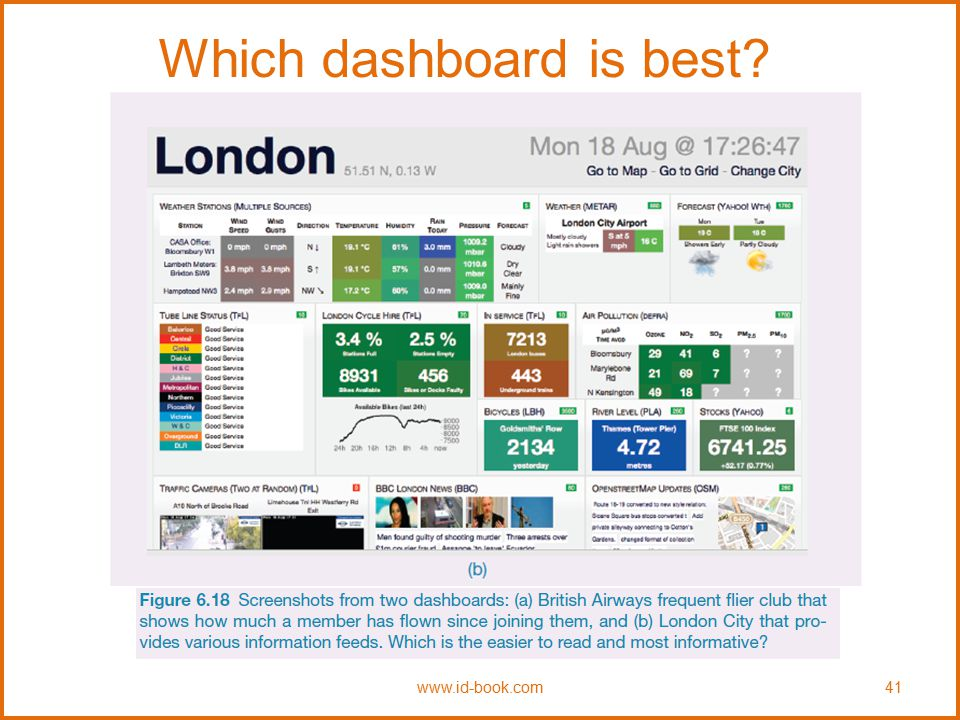 Which dashboard is best? www.id-book.com41