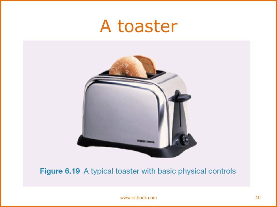A toaster www.id-book.com49
