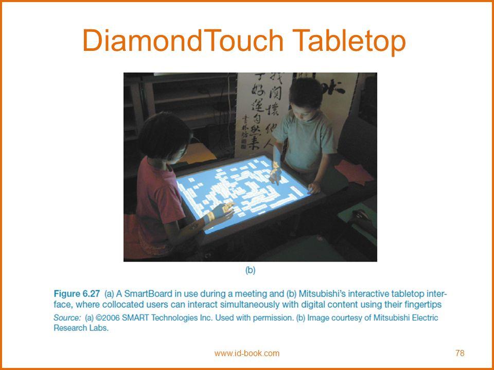 DiamondTouch Tabletop www.id-book.com78