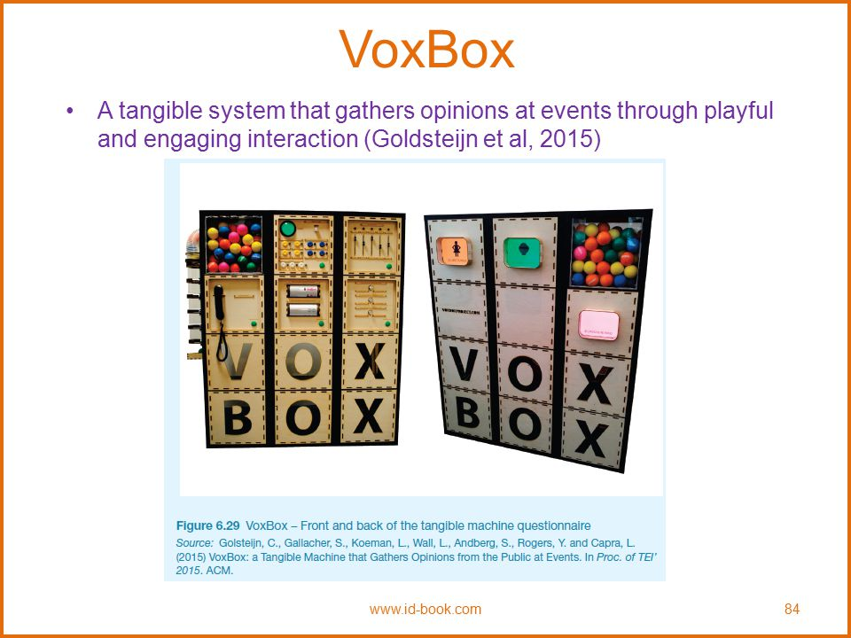 VoxBox A tangible system that gathers opinions at events through playful and engaging interaction (Goldsteijn et al, 2015) www.id-book.com84