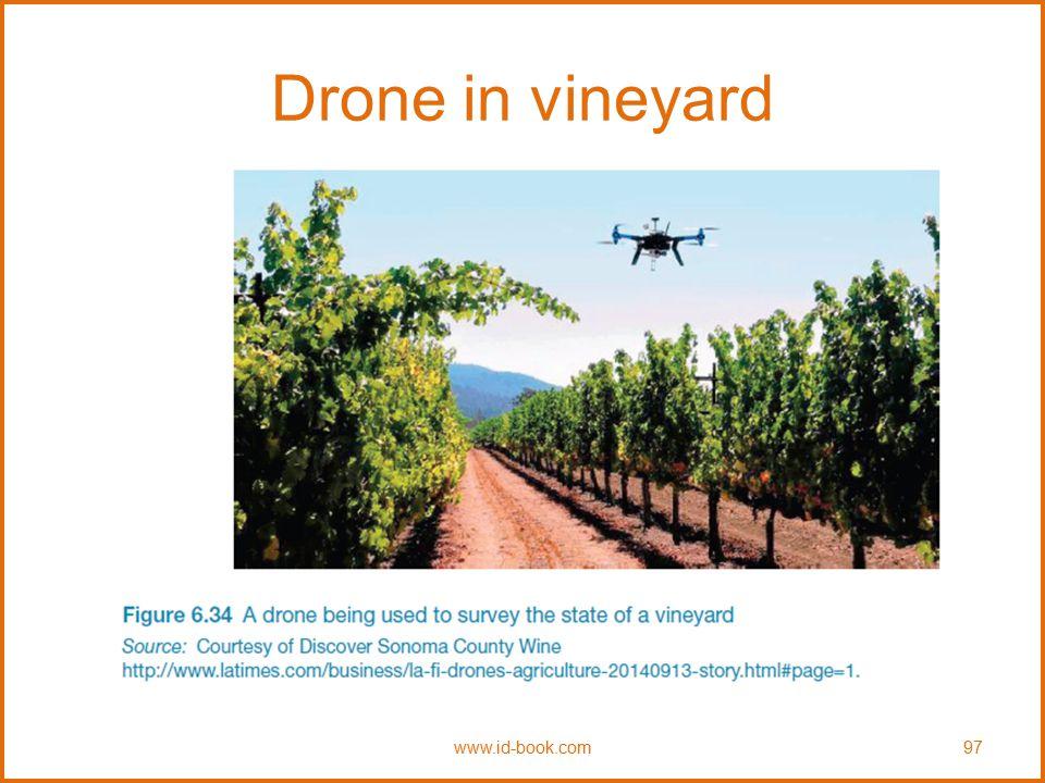 Drone in vineyard www.id-book.com97