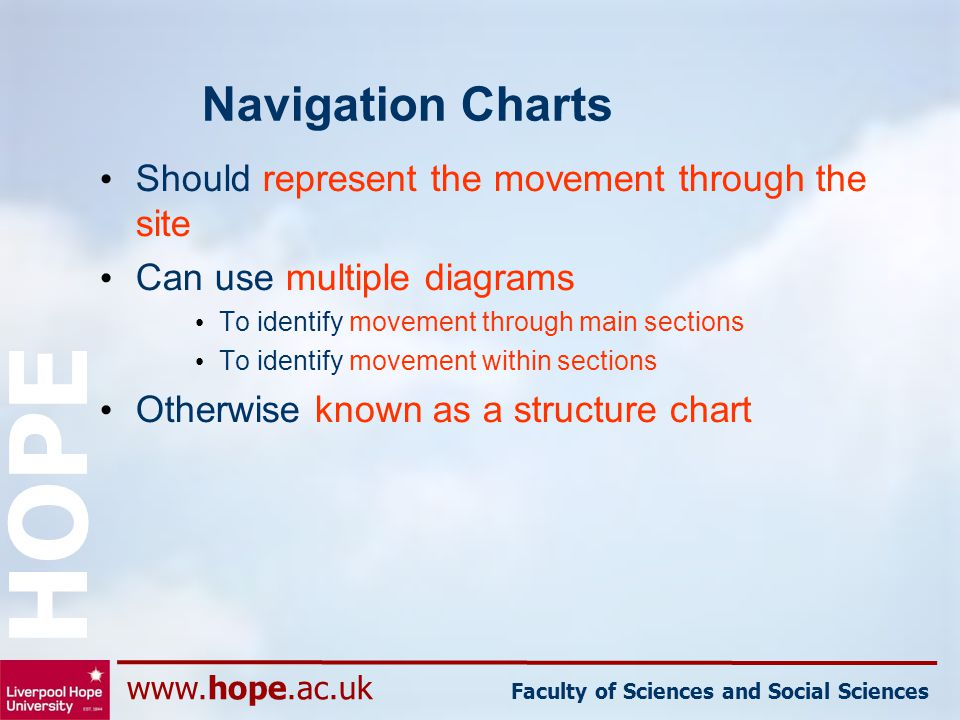 www.hope.ac.uk Faculty of Sciences and Social Sciences HOPE Navigation Charts Should represent the movement through the site Can use multiple diagrams