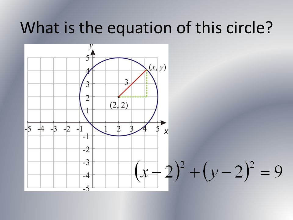 What is the equation of this circle
