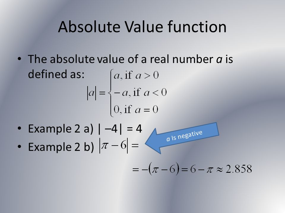 Properties of the Absolute Value function 1. 2. 3. 4.