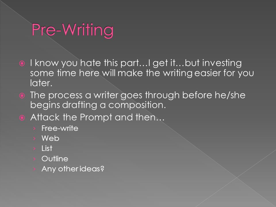  I know you hate this part…I get it…but investing some time here will make the writing easier for you later.  The process a writer goes through befo