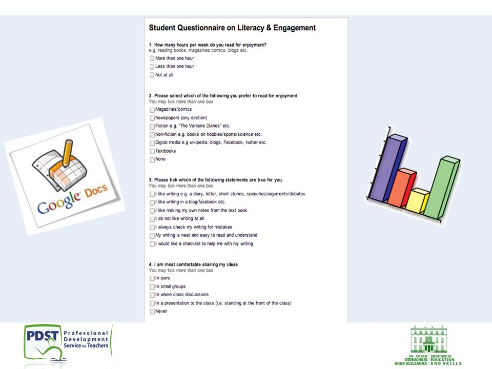 Sample questionnaire for students