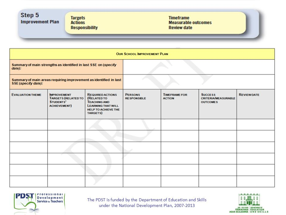 The PDST is funded by the Department of Education and Skills under the National Development Plan, 2007-2013 School Improvement Plan Image of report