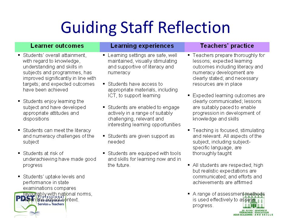 Guiding Staff Reflection