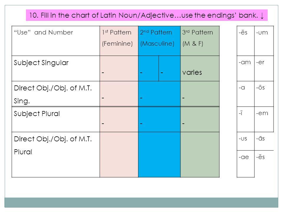"""Use"" and Number 1 st Pattern (Feminine) 2 nd Pattern (Masculine) 3 rd Pattern (M & F) -ēs-um Subject Singular ---varies -am-er Direct Obj./Obj. of M."