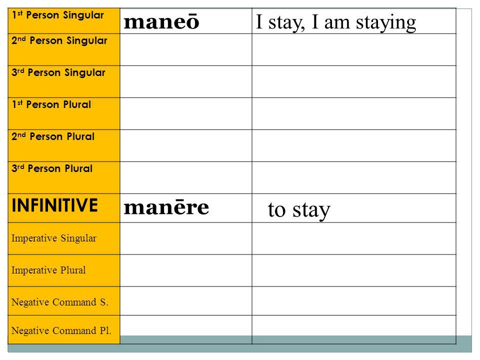 1 st Person Singular maneō I stay, I am staying 2 nd Person Singular 3 rd Person Singular 1 st Person Plural 2 nd Person Plural 3 rd Person Plural INF