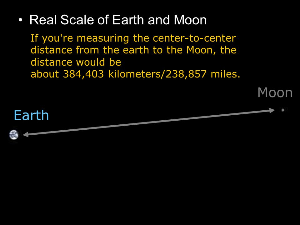 Real Scale of Earth and Moon Earth Moon If you're measuring the center-to-center distance from the earth to the Moon, the distance would be about 384,