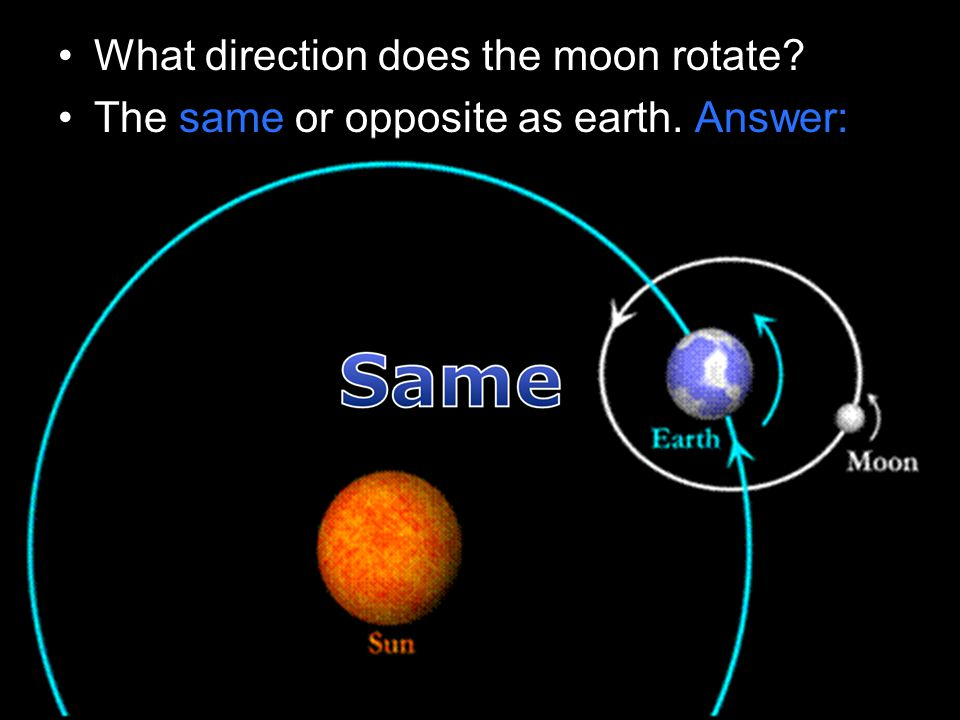 What direction does the moon rotate? The same or opposite as earth. Answer: