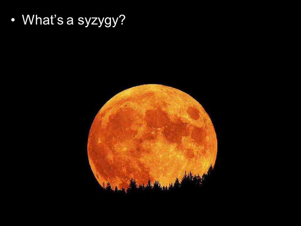 What's a syzygy