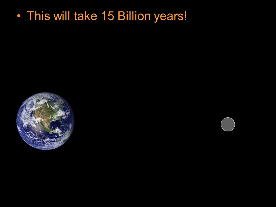 This will take 15 Billion years!