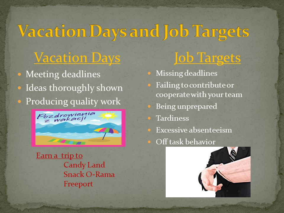 Vacation Days Meeting deadlines Ideas thoroughly shown Producing quality work Job Targets Missing deadlines Failing to contribute or cooperate with your team Being unprepared Tardiness Excessive absenteeism Off task behavior Earn a trip to Candy Land Snack O-Rama Freeport