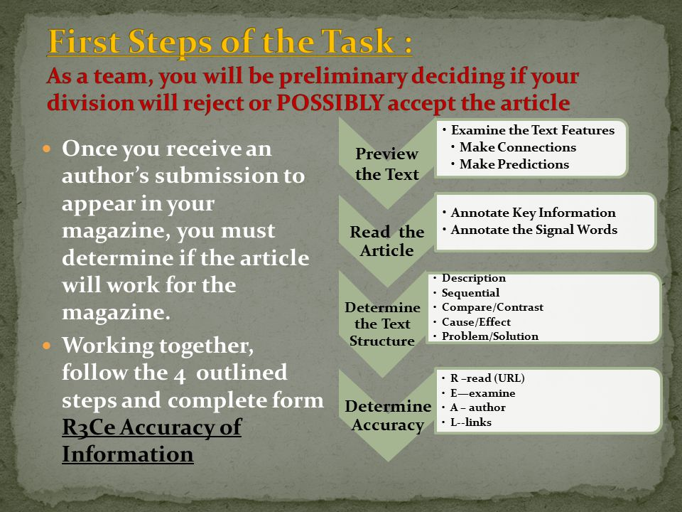 Once you receive an author's submission to appear in your magazine, you must determine if the article will work for the magazine.