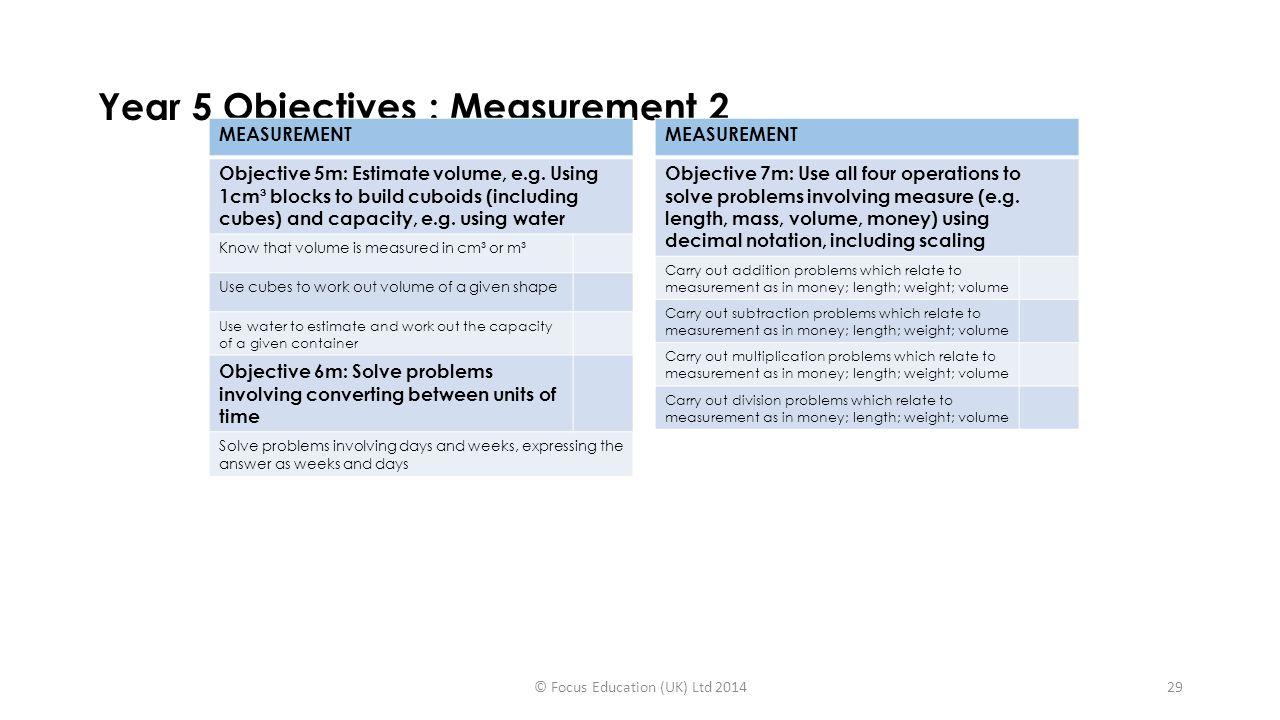 Year 5 Objectives : Measurement 2 MEASUREMENT Objective 5m: Estimate volume, e.g.