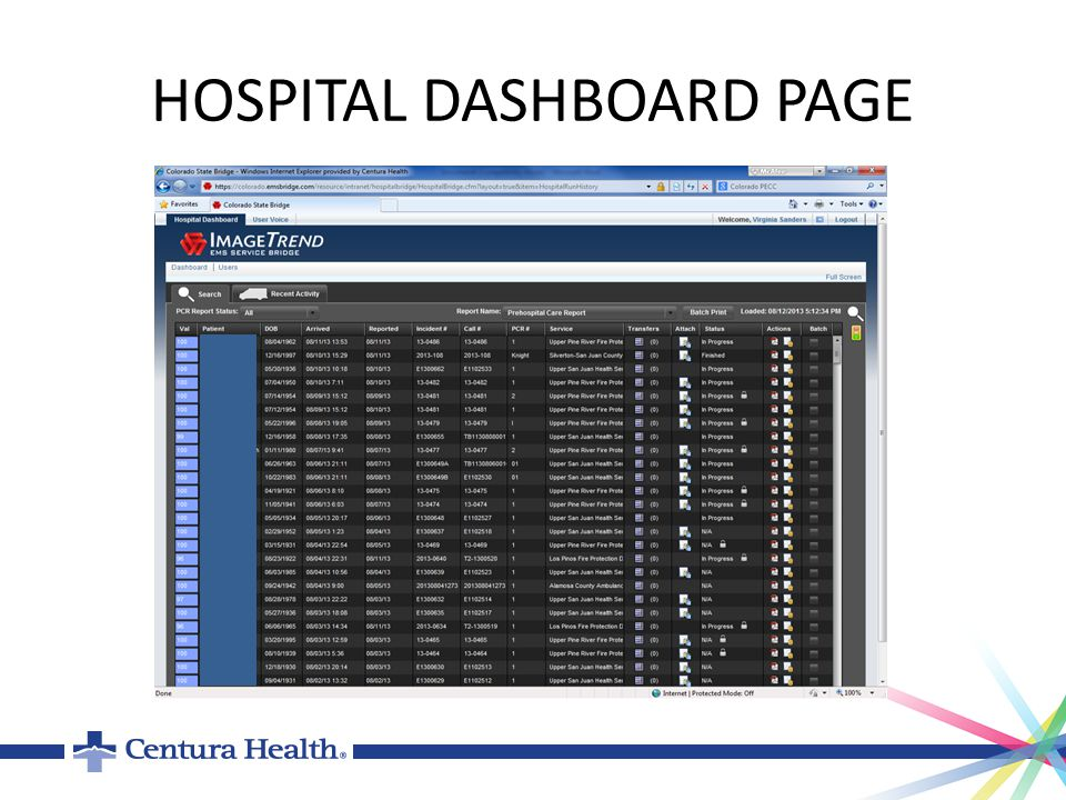 HOSPITAL DASHBOARD PAGE