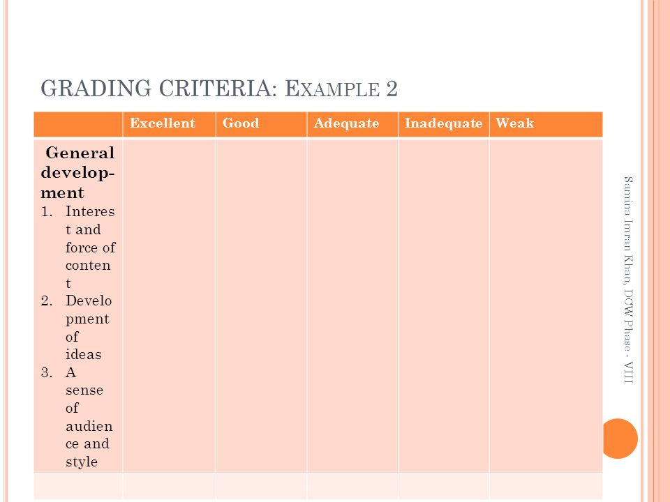 GRADING CRITERIA: E XAMPLE 2 ExcellentGoodAdequateInadequateWeak General develop- ment 1.Interes t and force of conten t 2.Develo pment of ideas 3.A sense of audien ce and style Samina Imran Khan, DCW Phase - VIII