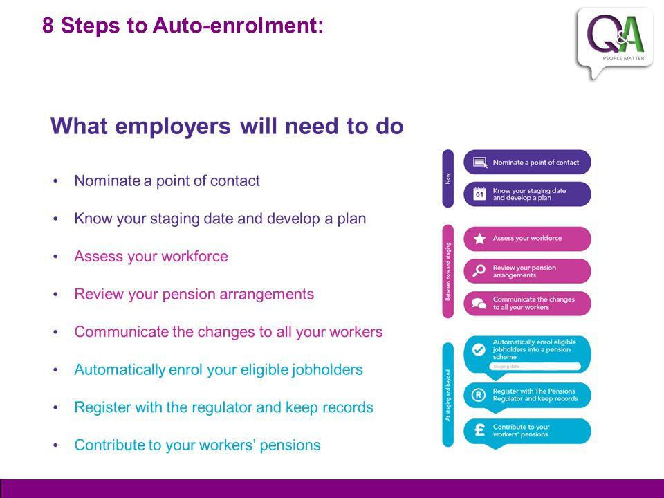 8 Steps to Auto-enrolment: