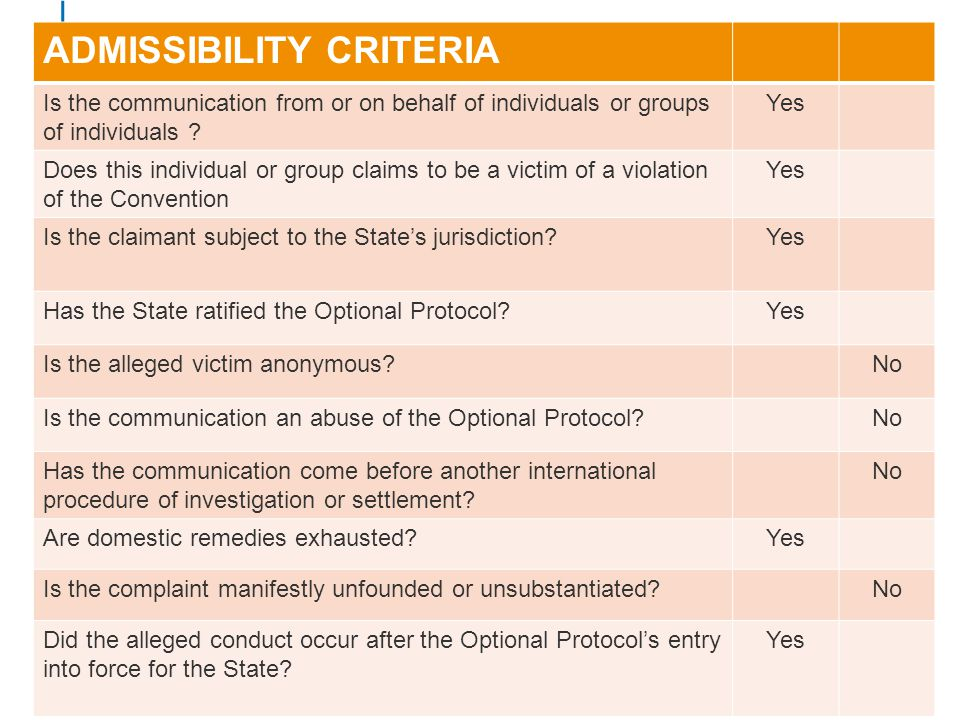 ADMISSIBILITY CRITERIA Is the communication from or on behalf of individuals or groups of individuals ? Yes Does this individual or group claims to be