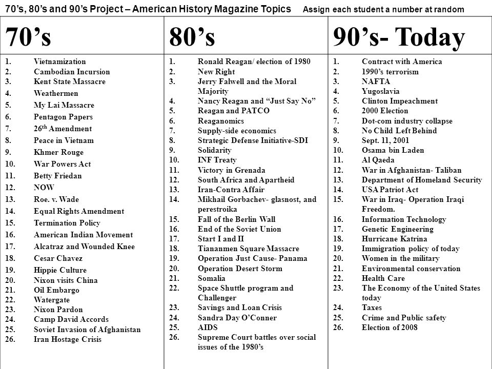 70's, 80's and 90's Project – American History Magazine Topics Assign each student a number at random 70's80's90's- Today 1.Vietnamization 2.Cambodian