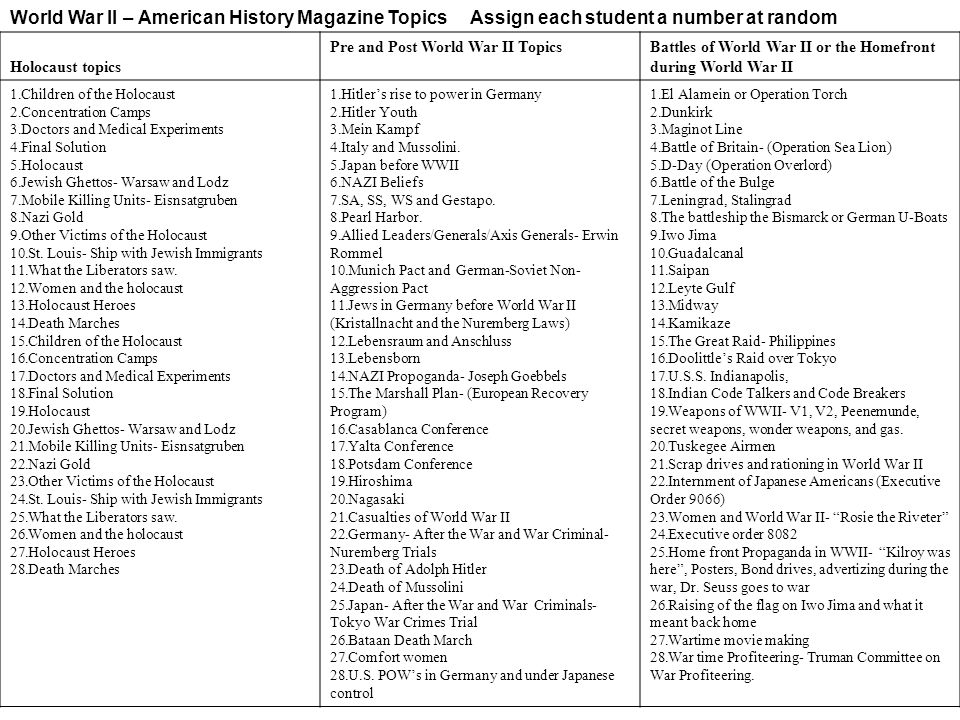 World War II – American History Magazine Topics Assign each student a number at random Holocaust topics Pre and Post World War II TopicsBattles of Wor