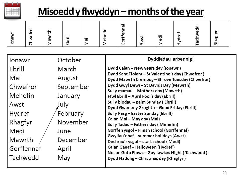 Misoedd y flwyddyn – months of the year 20 Ionawr Chwefror Mawrth Ebrill Mai Mehefin Gorffennaf Awst Medi Hydref Tachwedd Rhagfyr IonawrOctober Ebrill
