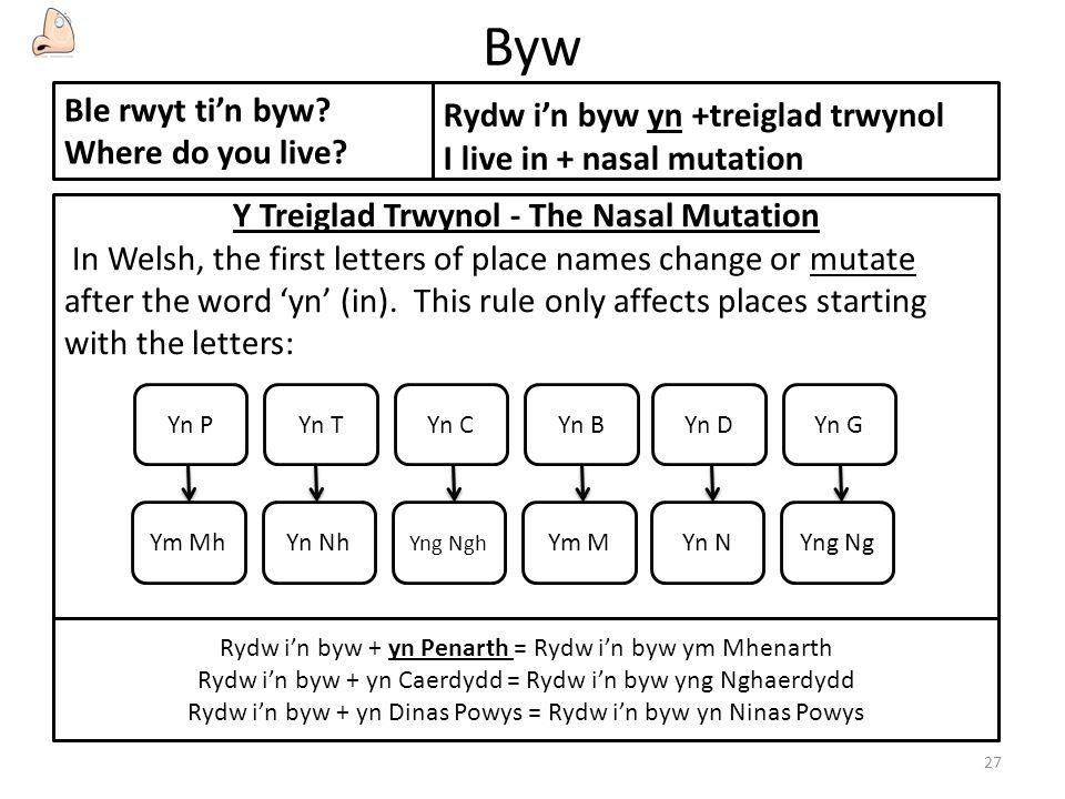 Byw 27 Ble rwyt ti'n byw? Where do you live? Rydw i'n byw yn +treiglad trwynol I live in + nasal mutation Y Treiglad Trwynol - The Nasal Mutation In W