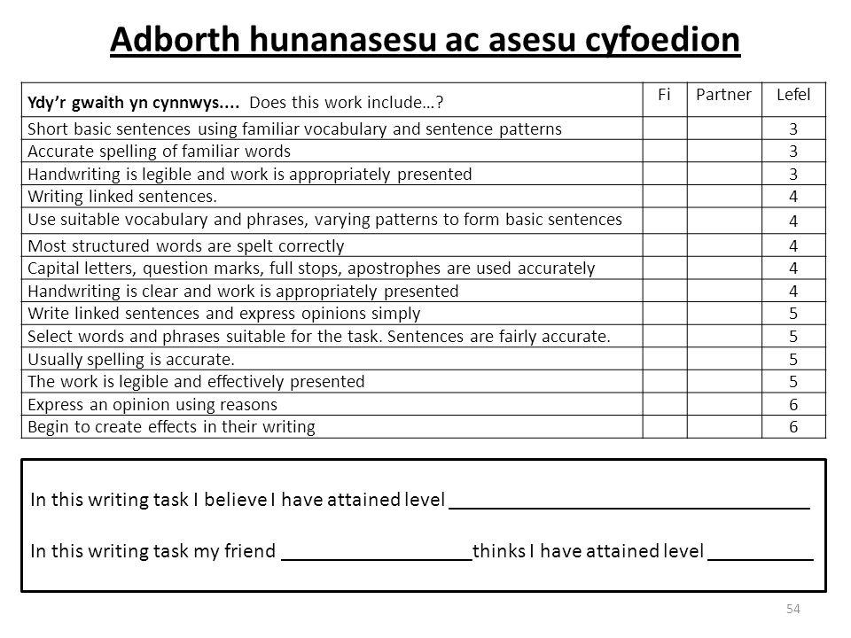Adborth hunanasesu ac asesu cyfoedion 54 Ydy'r gwaith yn cynnwys.... Does this work include…? FiPartnerLefel Short basic sentences using familiar voca