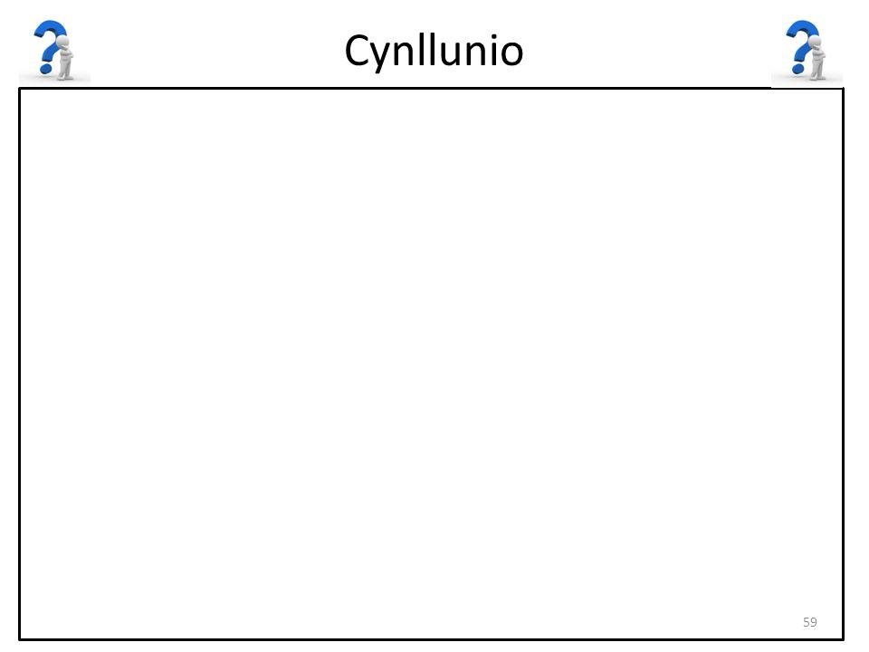 Cynllunio 59