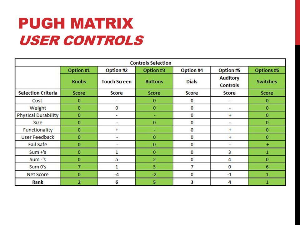PUGH MATRIX USER CONTROLS