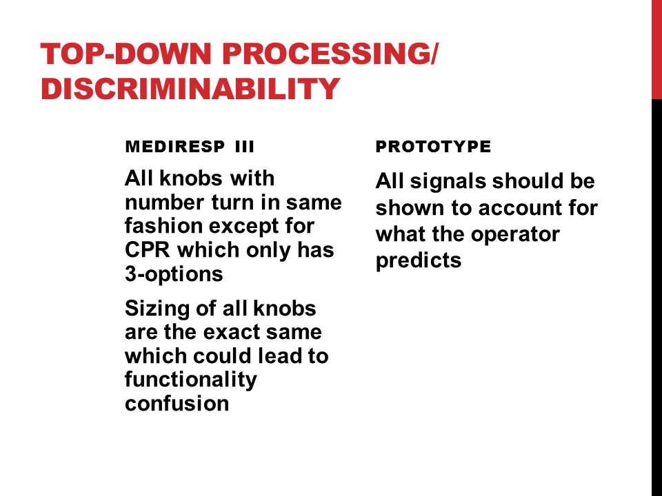 TOP-DOWN PROCESSING/ DISCRIMINABILITY MEDIRESP III All knobs with number turn in same fashion except for CPR which only has 3-options Sizing of all knobs are the exact same which could lead to functionality confusion PROTOTYPE All signals should be shown to account for what the operator predicts