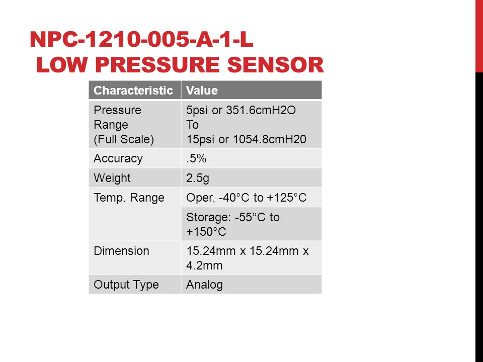 NPC-1210-005-A-1-L LOW PRESSURE SENSOR CharacteristicValue Pressure Range (Full Scale) 5psi or 351.6cmH2O To 15psi or 1054.8cmH20 Accuracy.5% Weight2.5g Temp.