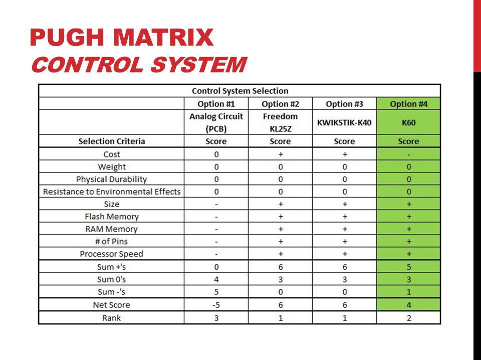 PUGH MATRIX CONTROL SYSTEM