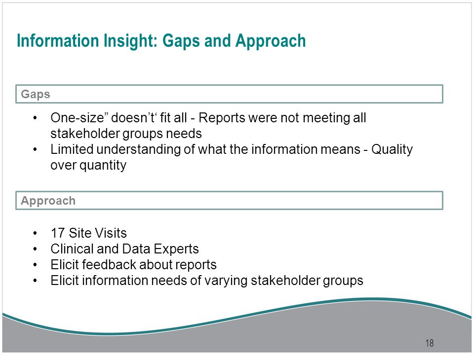 18 Information Insight: Gaps and Approach 17 Site Visits Clinical and Data Experts Elicit feedback about reports Elicit information needs of varying stakeholder groups One-size doesn't' fit all - Reports were not meeting all stakeholder groups needs Limited understanding of what the information means - Quality over quantity Gaps Approach