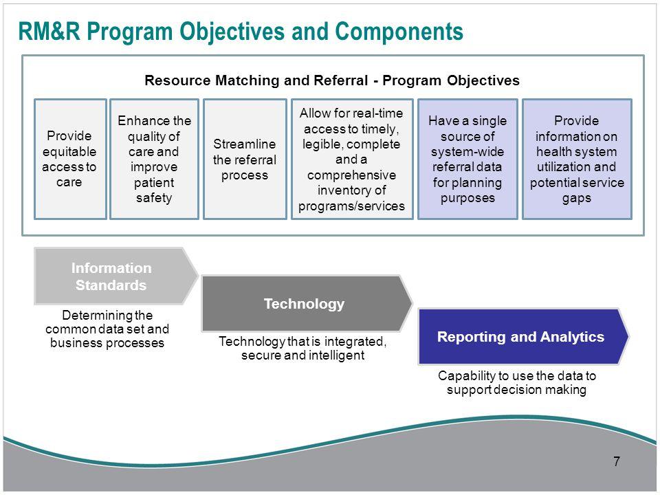 REPORTING & ANALYTICS PROGRAM 8