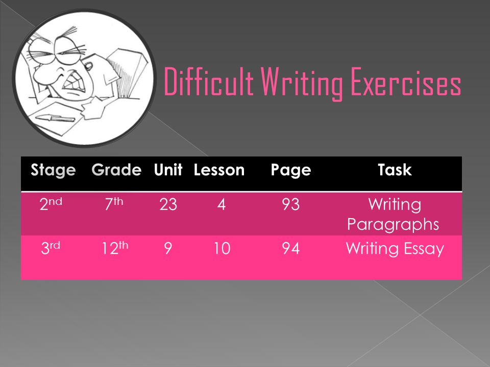 TaskPageLessonUnitGradeStage Writing Paragraphs 934237 th 2 nd Writing Essay9410912 th 3 rd Difficult Writing Exercises