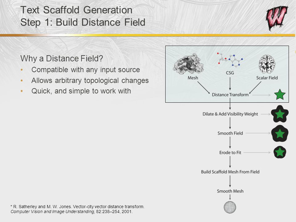 Text Scaffold Generation Step 1: Build Distance Field Why a Distance Field? Compatible with any input source Allows arbitrary topological changes Quic