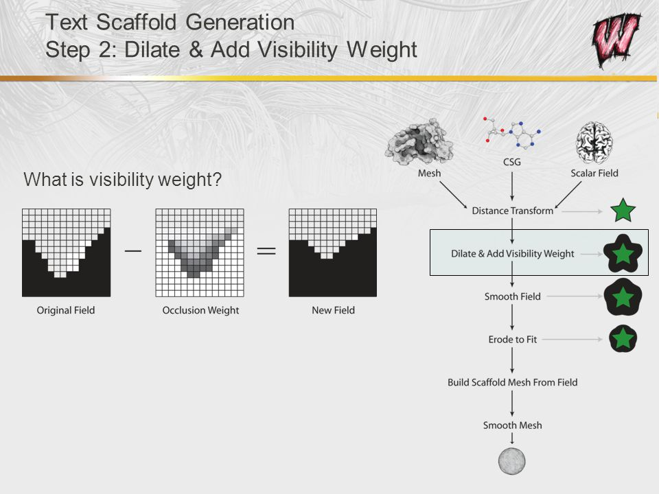 Text Scaffold Generation Step 2: Dilate & Add Visibility Weight What is visibility weight?