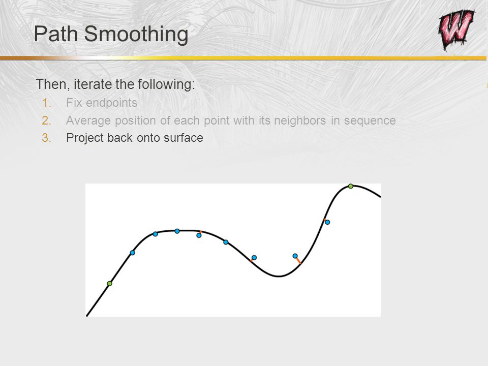 Path Smoothing Then, iterate the following: 1.Fix endpoints 2.Average position of each point with its neighbors in sequence 3.Project back onto surfac